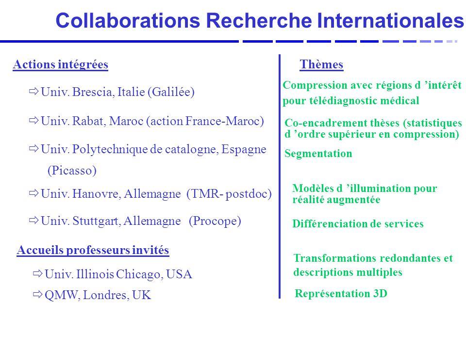 Collaborations Recherche Internationales Actions intégrées Univ.