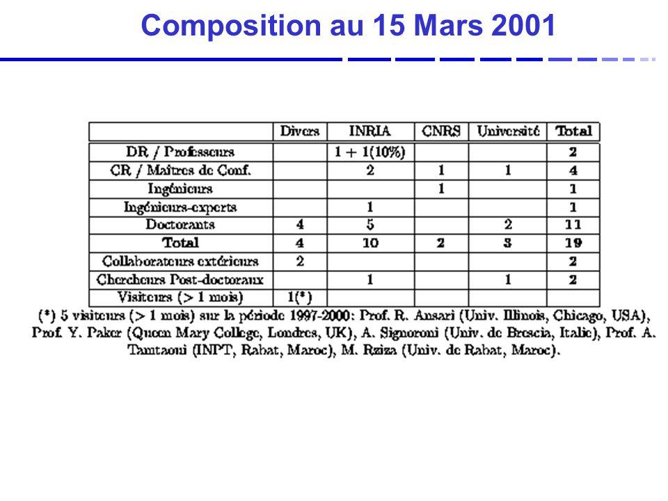 Composition au 15 Mars 2001