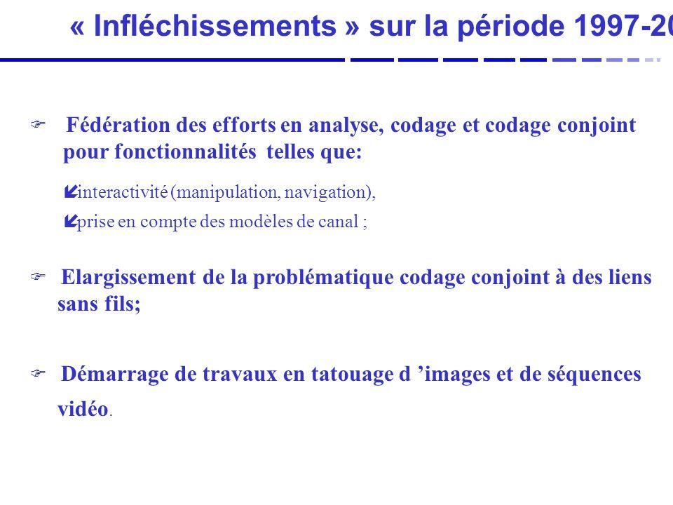 Axes de recherche (à partir de 1999) Analyse, modélisation, édition de séquences vidéo L.