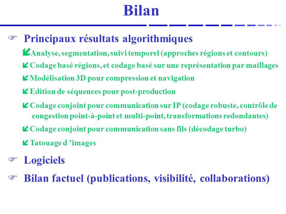 Bilan (11) Codage conjoint compatible: codage scalable robuste et contrôle de congestion multipoint Récepteur 3 (100Kbit/s) Récepteur 1 (50Kbit/S) Récepteur 2 (100Kbit/s) Algorithme de clustering et dagrégation (Planète) Représentation scalable Modèles et régulation par niveau de scalabilité Objectif: Adaptation à la bande passante en multi-point