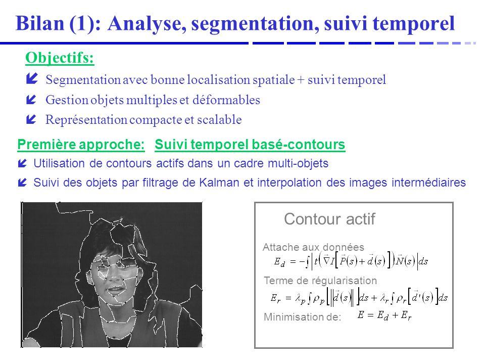 Bilan (2): Analyse, segmentation, suivi temporel Seconde approche: Approche orientée-régions í Segmentation spatiale d images basée sur des outils de morphologie math.