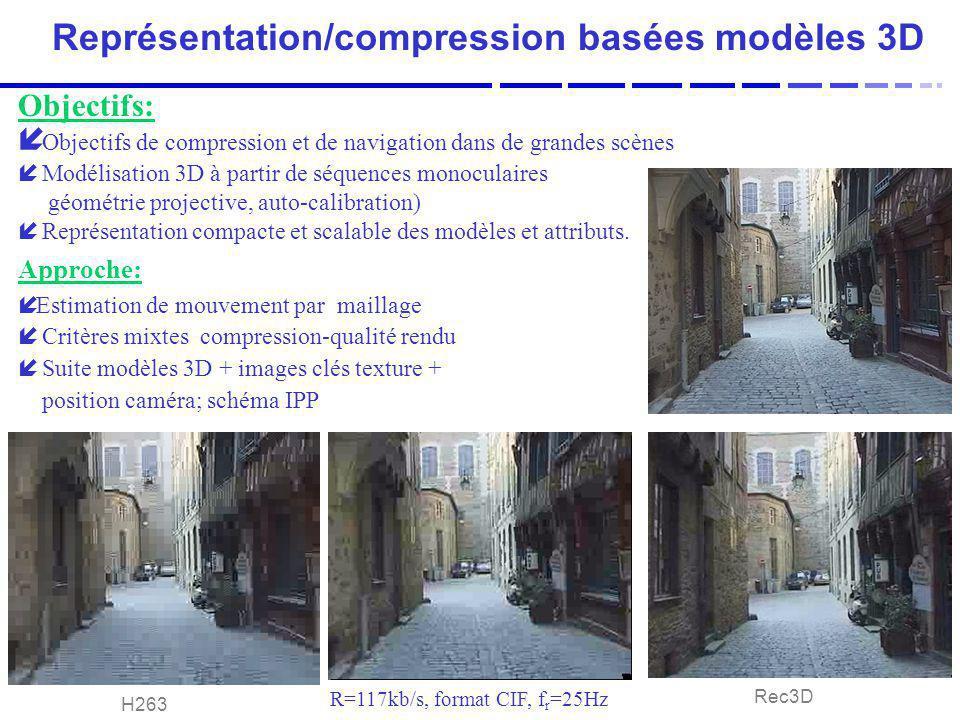 Représentation/compression basées modèles 3D Objectifs: í Objectifs de compression et de navigation dans de grandes scènes í Modélisation 3D à partir