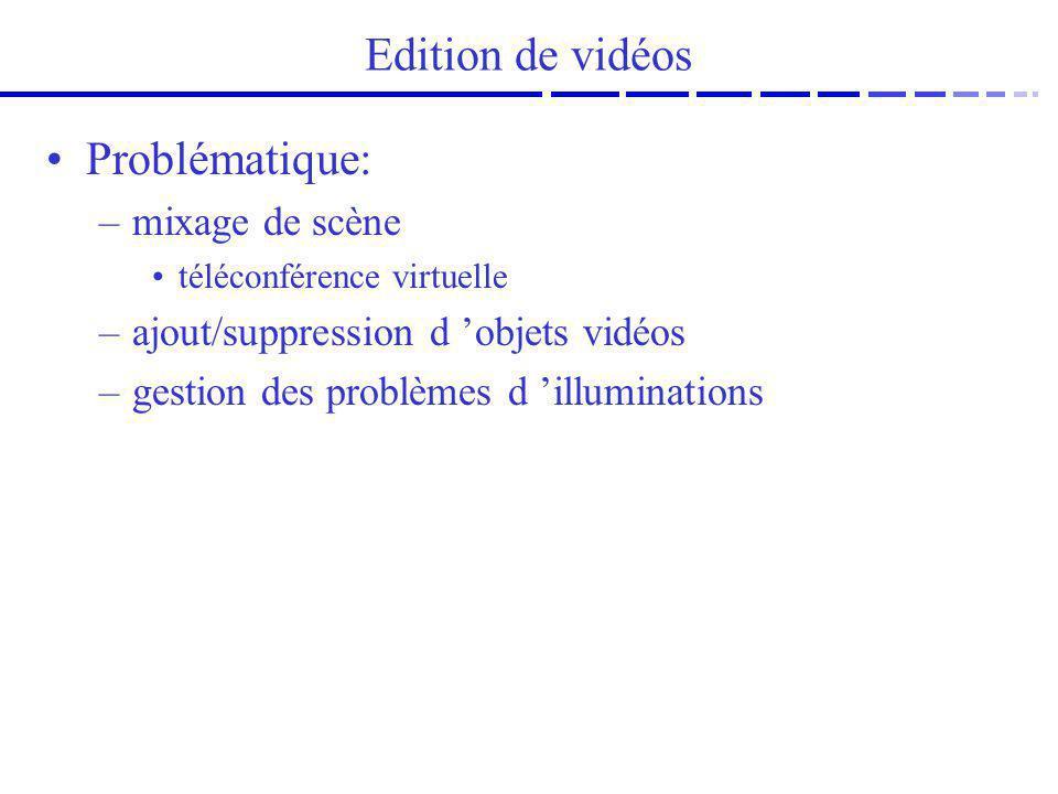 Edition de vidéos Problématique: –mixage de scène téléconférence virtuelle –ajout/suppression d objets vidéos –gestion des problèmes d illuminations