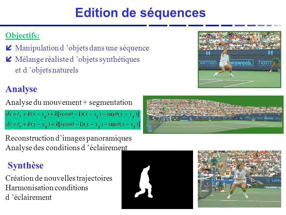 Edition de séquences Analyse du mouvement + segmentation Reconstruction dimages panoramiques Analyse des conditions d éclairement Analyse Synthèse Cré