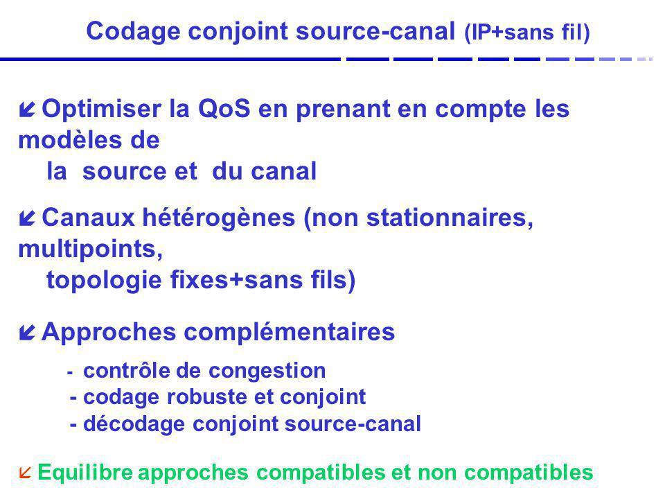 Codage conjoint source-canal (IP+sans fil) Optimiser la QoS en prenant en compte les modèles de la source et du canal Canaux hétérogènes (non stationn