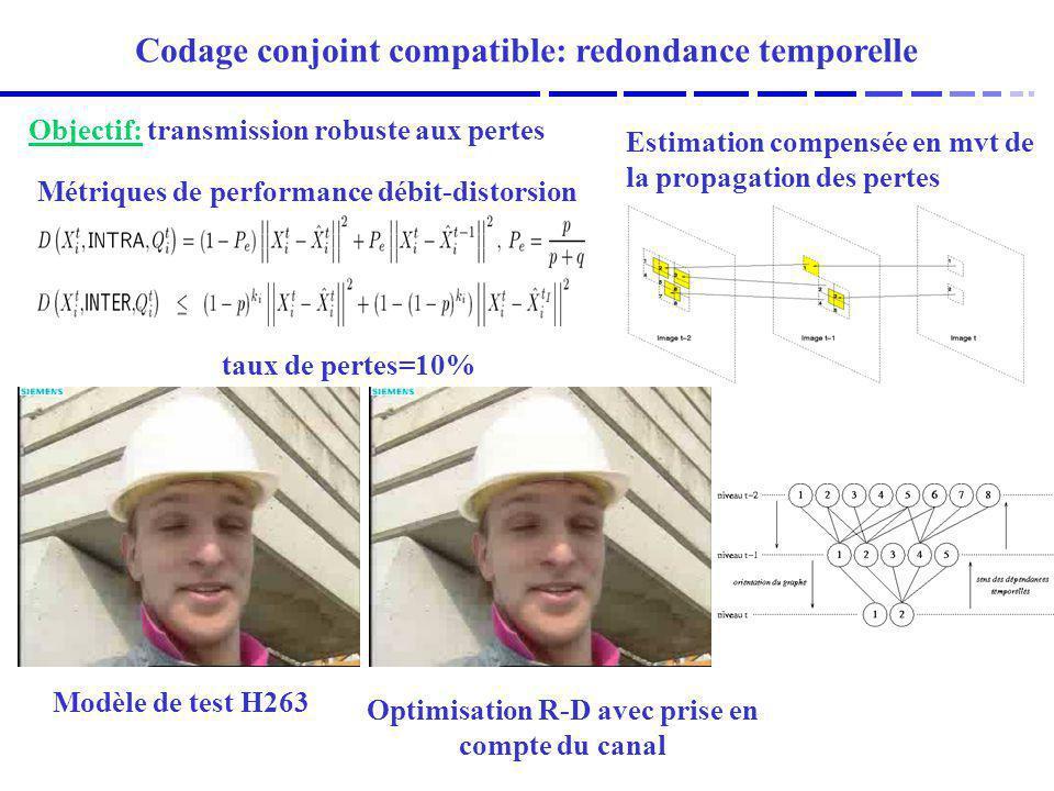Modèle de test H263 Optimisation R-D avec prise en compte du canal taux de pertes=10% Codage conjoint compatible: redondance temporelle Métriques de p