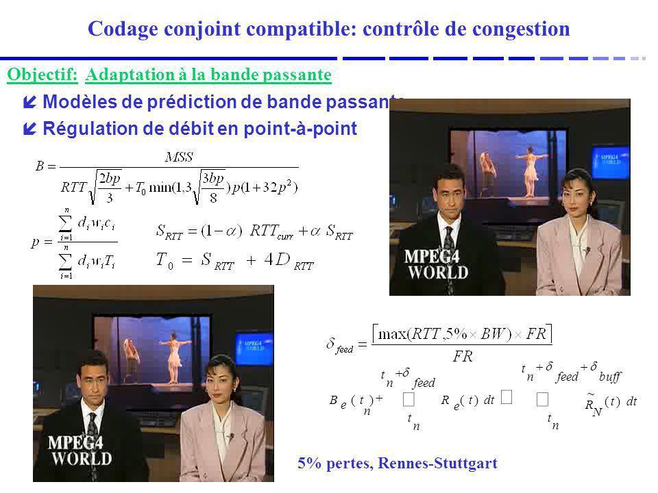 Codage conjoint compatible: contrôle de congestion Modèles de prédiction de bande passante Régulation de débit en point-à-point feedn n n n t t t t N