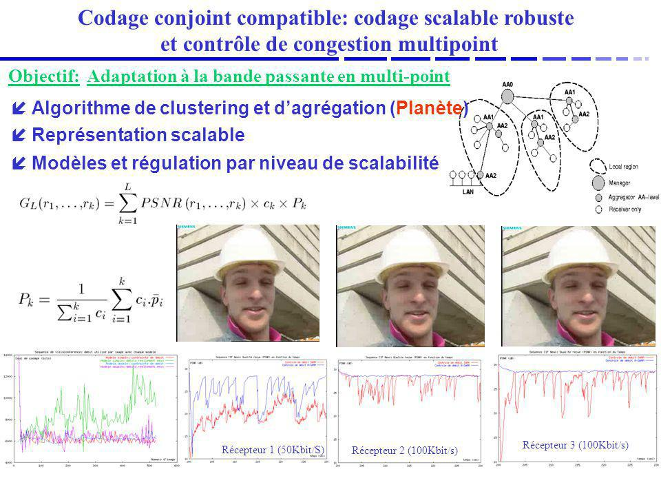 Codage conjoint compatible: codage scalable robuste et contrôle de congestion multipoint Récepteur 3 (100Kbit/s) Récepteur 1 (50Kbit/S) Récepteur 2 (1