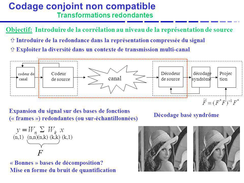 Codage conjoint non compatible Transformations redondantes codeur de canal Codeur de source Décodeur de source décodage syndrôme (n,n)(n,k)(k,k)(k,1)(