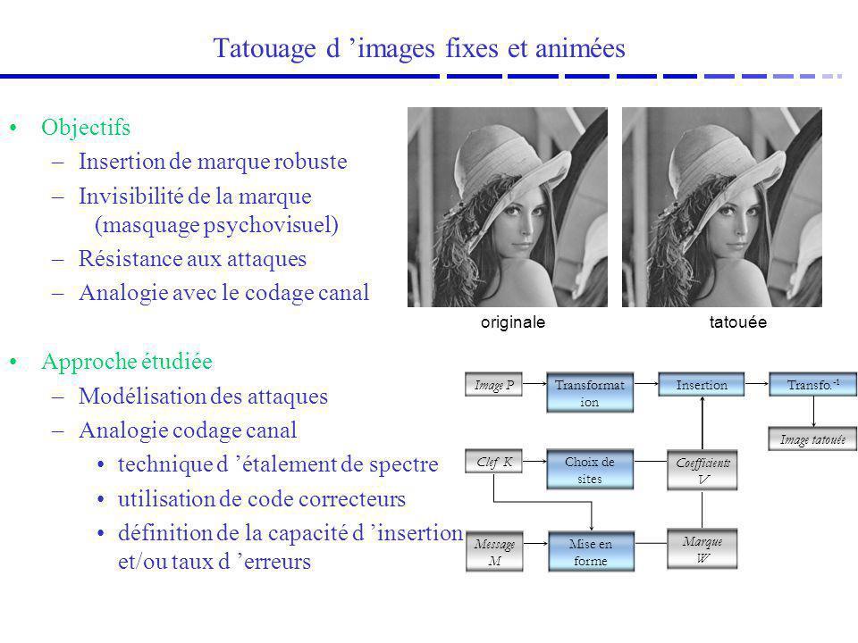 Tatouage d images fixes et animées Objectifs –Insertion de marque robuste –Invisibilité de la marque (masquage psychovisuel) –Résistance aux attaques