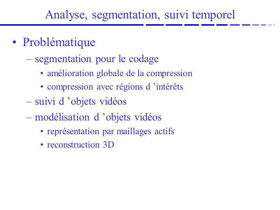 Analyse, segmentation, suivi temporel Problématique –segmentation pour le codage amélioration globale de la compression compression avec régions d int