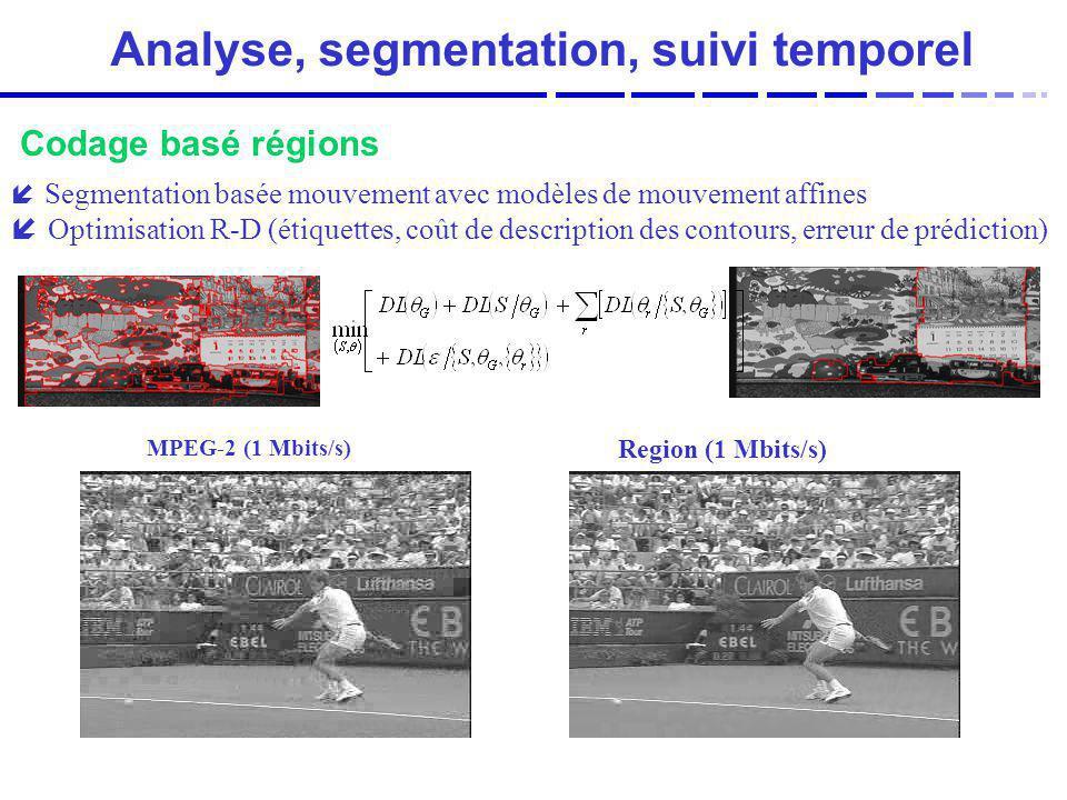 Codage basé régions í Segmentation basée mouvement avec modèles de mouvement affines í Optimisation R-D (étiquettes, coût de description des contours,