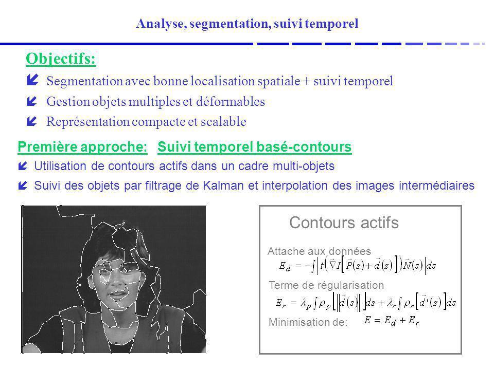 Première approche: Suivi temporel basé-contours í Utilisation de contours actifs dans un cadre multi-objets í Suivi des objets par filtrage de Kalman