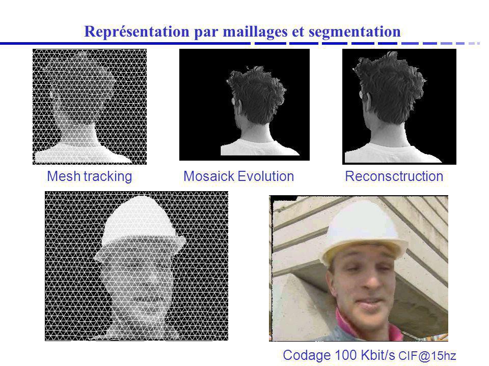 Représentation par maillages et segmentation Codage 100 Kbit/s CIF@15hz Mesh trackingMosaick EvolutionReconsctruction