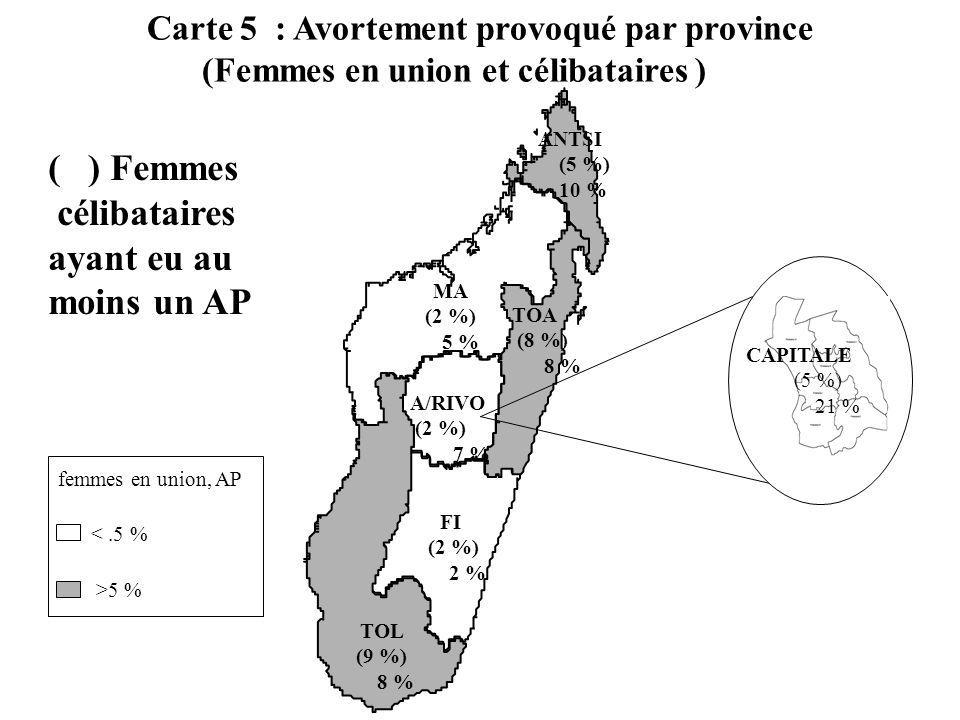 Carte 5 : Avortement provoqué par province (Femmes en union et célibataires ) ANTSI (5 %) 10 % MA (2 %) 5 % A/RIVO (2 %) 7 % TOA (8 %) 8 % TOL (9 %) 8