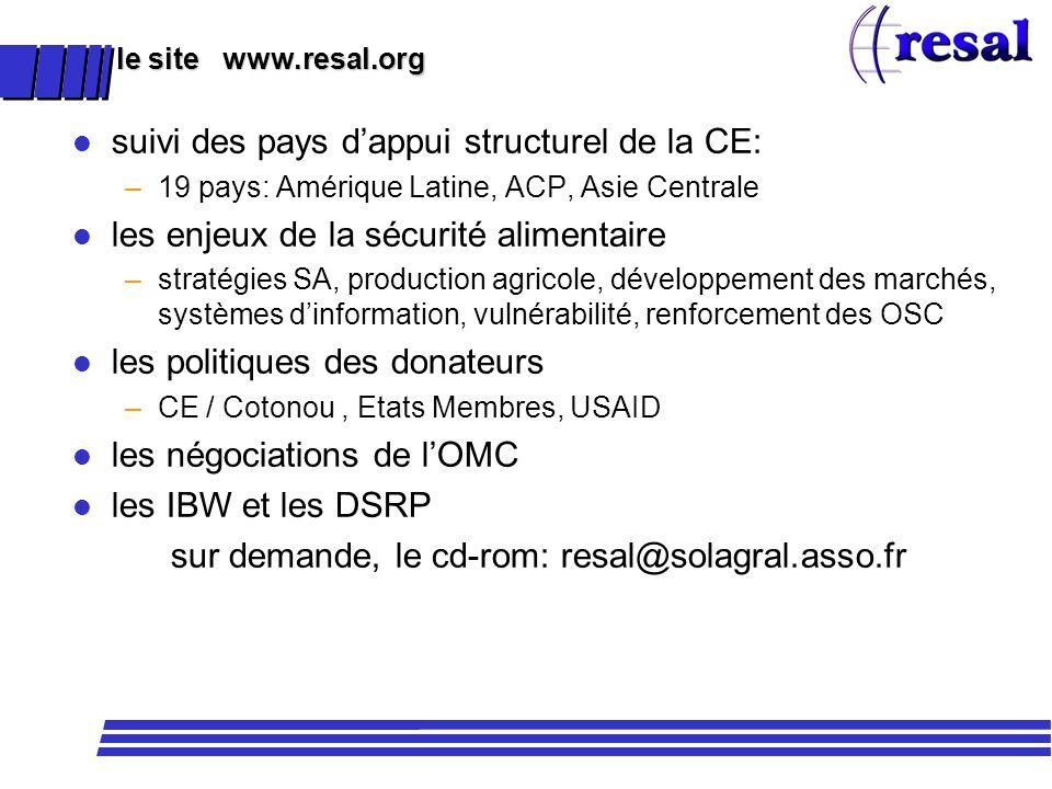 le site www.resal.org l suivi des pays dappui structurel de la CE: –19 pays: Amérique Latine, ACP, Asie Centrale l les enjeux de la sécurité alimentaire –stratégies SA, production agricole, développement des marchés, systèmes dinformation, vulnérabilité, renforcement des OSC l les politiques des donateurs –CE / Cotonou, Etats Membres, USAID l les négociations de lOMC l les IBW et les DSRP sur demande, le cd-rom: resal@solagral.asso.fr