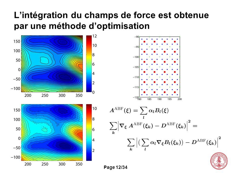 Page 12/34 Lintégration du champs de force est obtenue par une méthode doptimisation