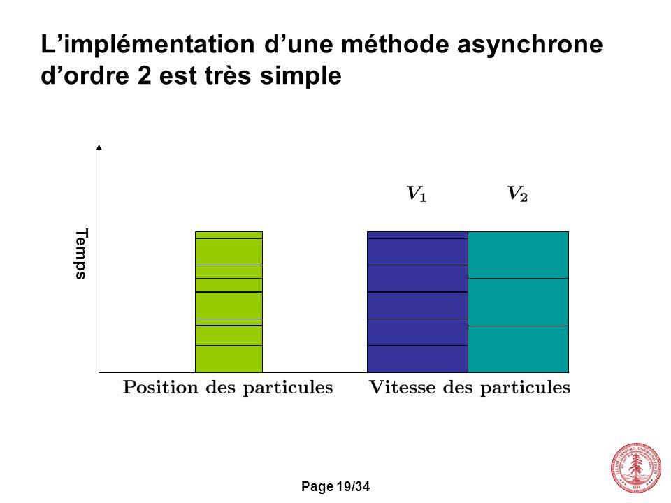 Page 19/34 Limplémentation dune méthode asynchrone dordre 2 est très simple Temps