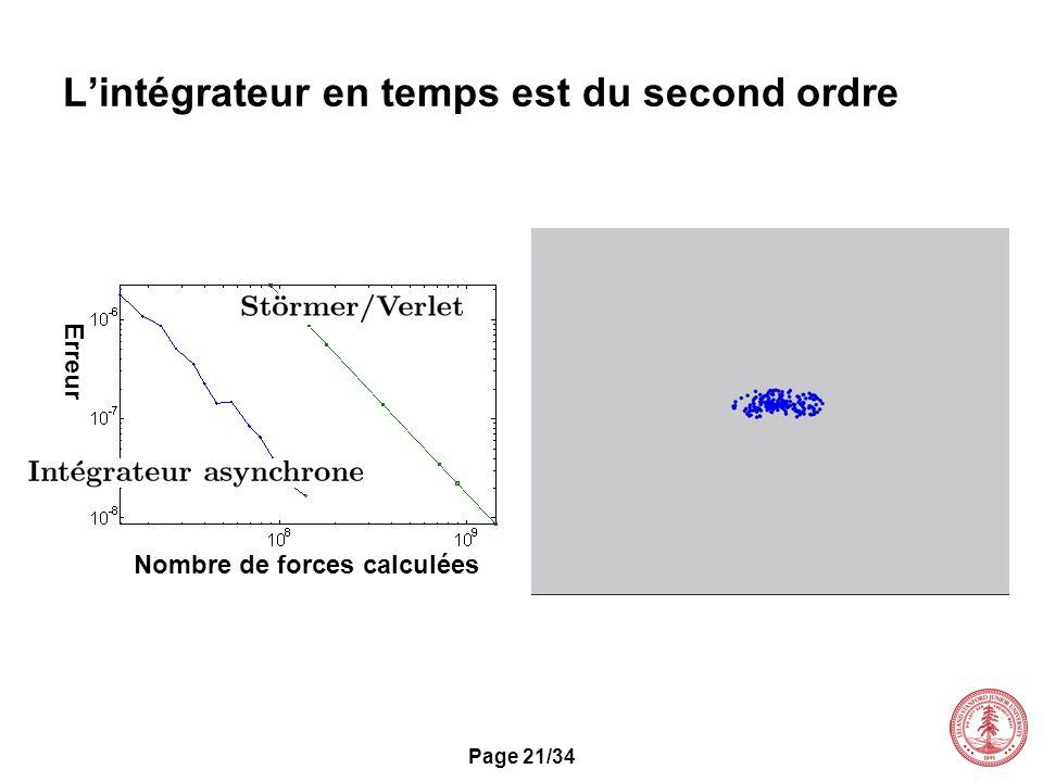 Page 21/34 Lintégrateur en temps est du second ordre Nombre de forces calculées Erreur