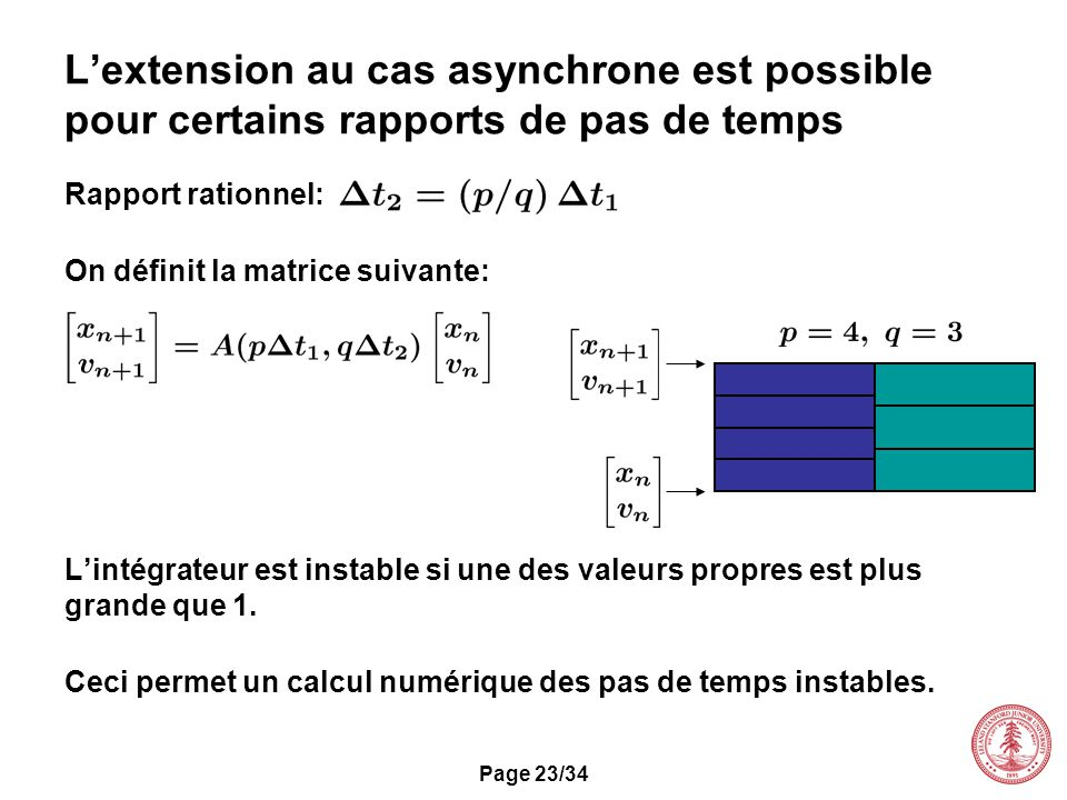 Page 23/34 Lextension au cas asynchrone est possible pour certains rapports de pas de temps Rapport rationnel: On définit la matrice suivante: Lintégr