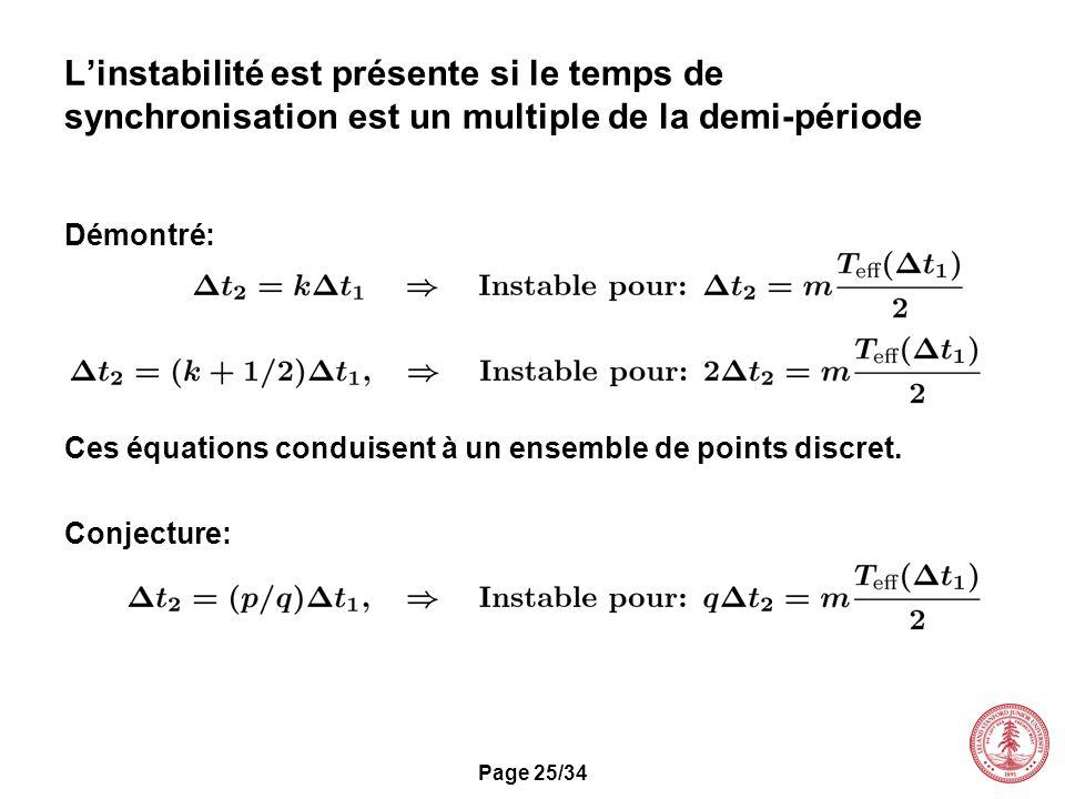 Page 25/34 Linstabilité est présente si le temps de synchronisation est un multiple de la demi-période Démontré: Ces équations conduisent à un ensembl
