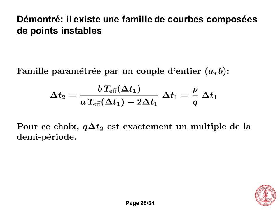 Page 26/34 Démontré: il existe une famille de courbes composées de points instables