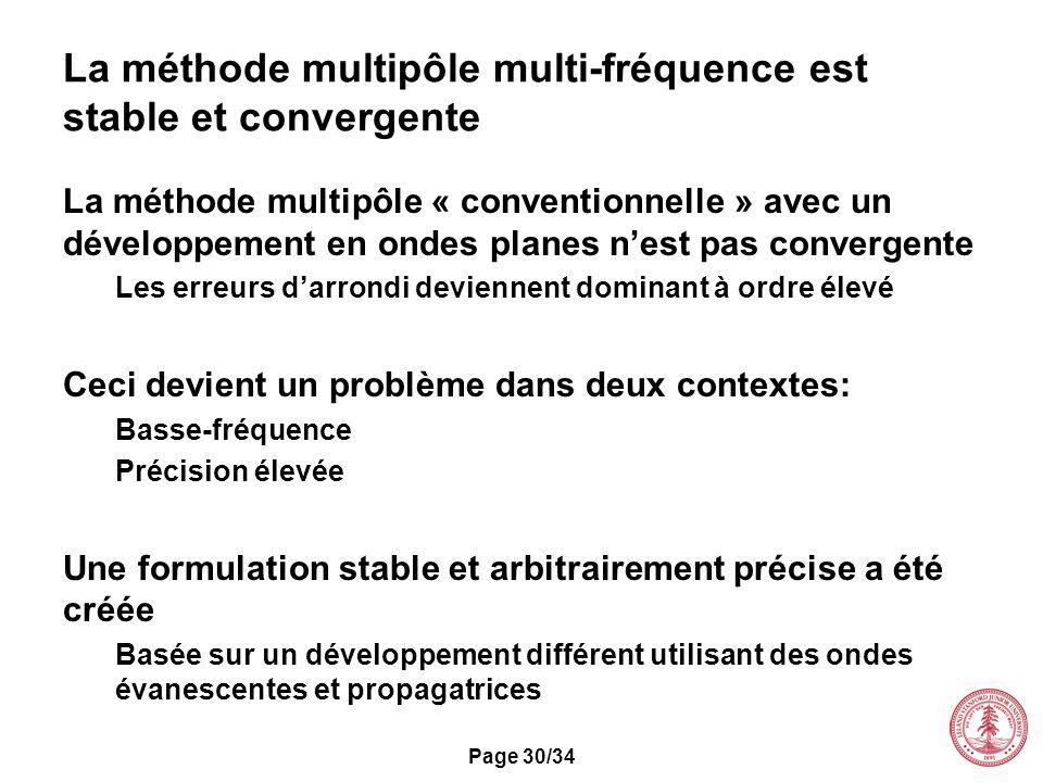 Page 30/34 La méthode multipôle multi-fréquence est stable et convergente La méthode multipôle « conventionnelle » avec un développement en ondes plan