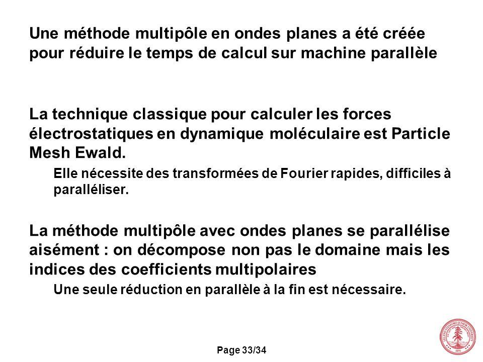Page 33/34 Une méthode multipôle en ondes planes a été créée pour réduire le temps de calcul sur machine parallèle La technique classique pour calcule