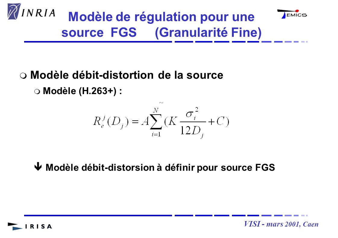 VISI - mars 2001, Caen Modèle débit-distortion de la source Modèle (H.263+) : Modèle débit-distorsion à définir pour source FGS Modèle de régulation pour une source FGS (Granularité Fine)