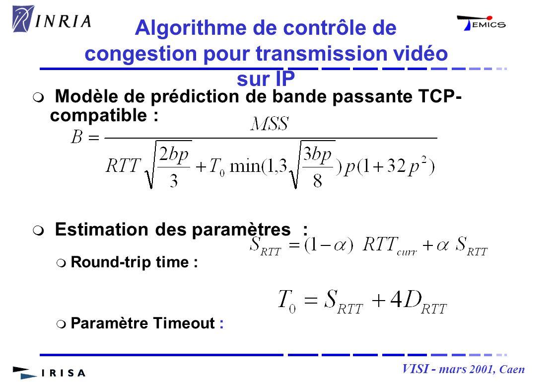 VISI - mars 2001, Caen Modèle de prédiction de bande passante TCP- compatible : Estimation des paramètres : Round-trip time : Paramètre Timeout : Algorithme de contrôle de congestion pour transmission vidéo sur IP