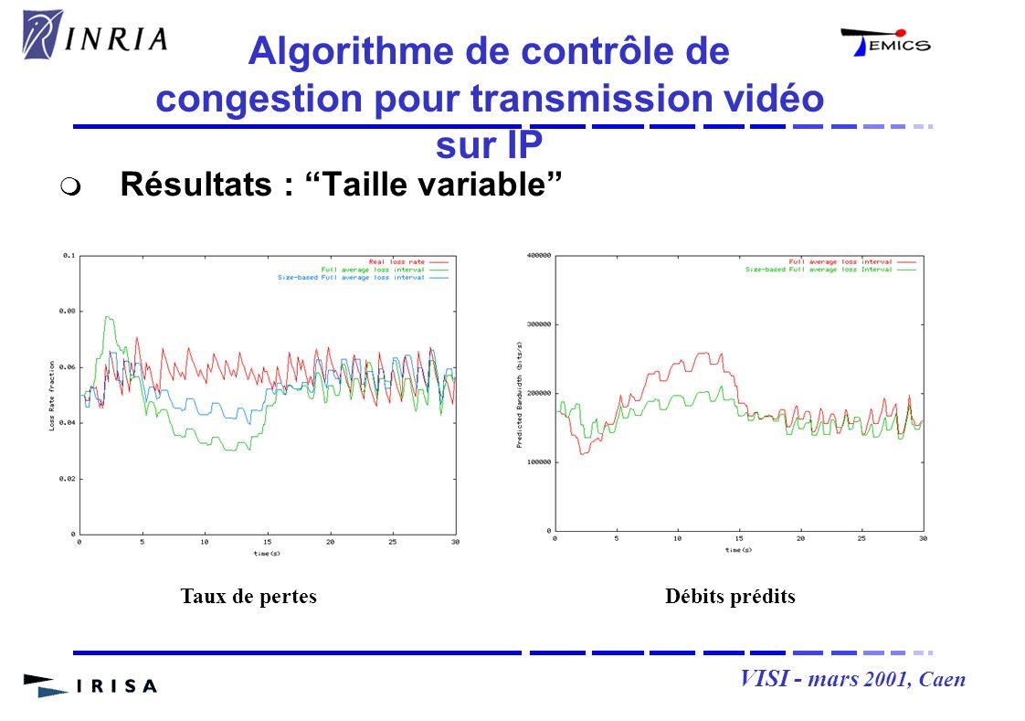 VISI - mars 2001, Caen Modèle de régulation de débit de la source Contraintes temps-réel de la source caractéristiques débit -distorsion caractéristiques du canal (délai) Approche naïve : directe Solution alternative : Modèle de buffer Algorithme de contrôle de congestion pour transmission vidéo sur IP ê Trop Timeout ê Sous-utilisation bande passante ê variations brutales de débit