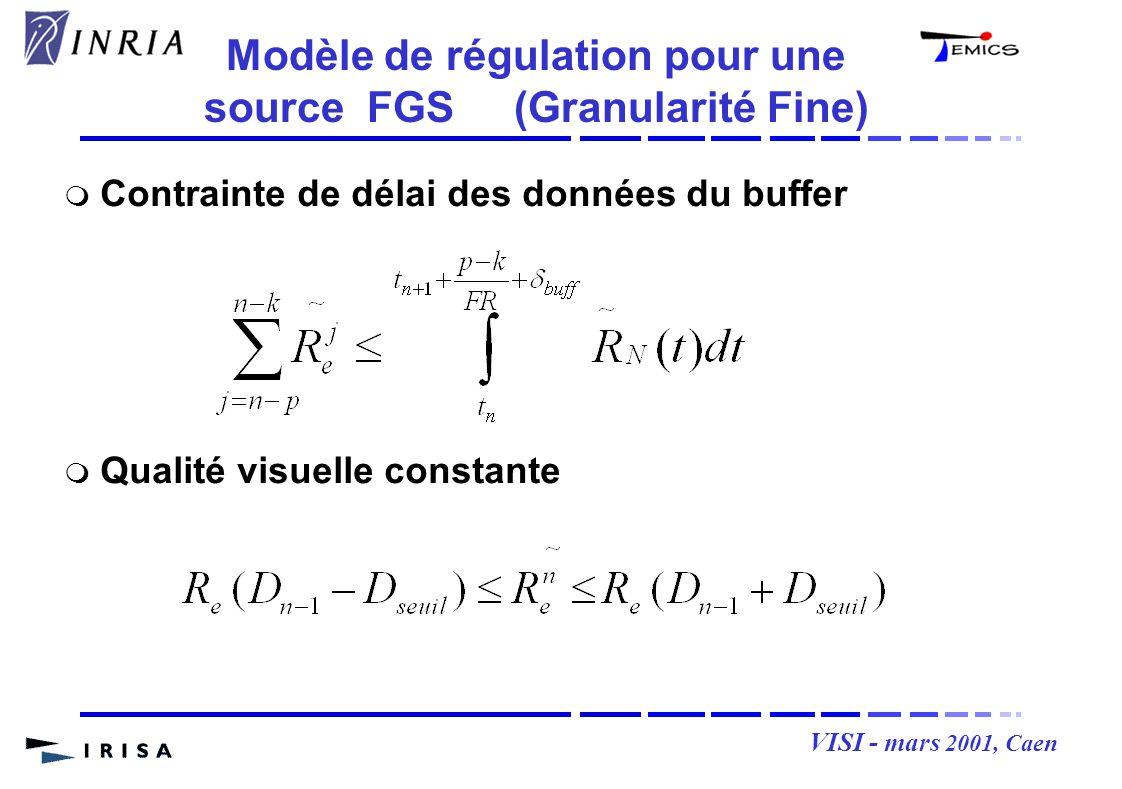 VISI - mars 2001, Caen Contrainte de délai des données du buffer Qualité visuelle constante Modèle de régulation pour une source FGS (Granularité Fine)