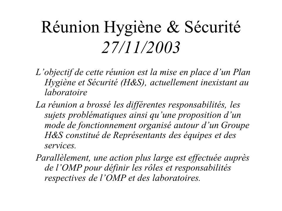 Réunion Hygiène & Sécurité 27/11/2003 Lobjectif de cette réunion est la mise en place dun Plan Hygiène et Sécurité (H&S), actuellement inexistant au l