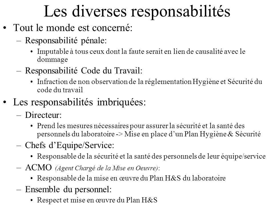 Les diverses responsabilités Tout le monde est concerné: –Responsabilité pénale: Imputable à tous ceux dont la faute serait en lien de causalité avec