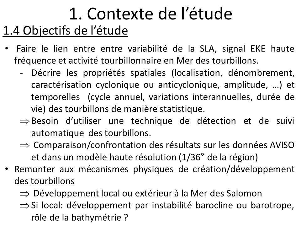 1. Contexte de létude 1.4 Objectifs de létude Faire le lien entre entre variabilité de la SLA, signal EKE haute fréquence et activité tourbillonnaire