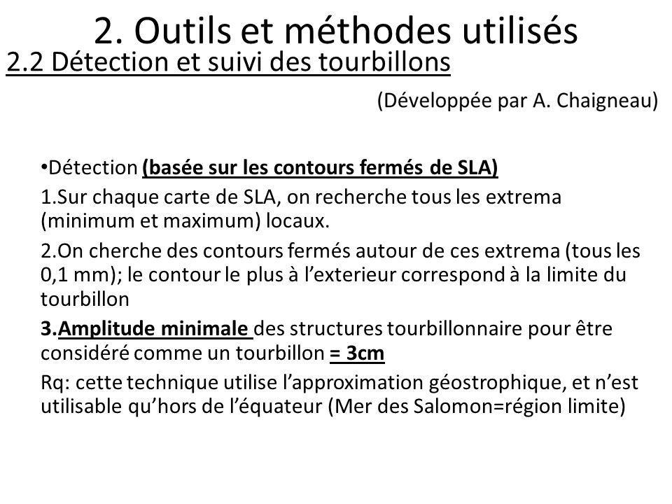 2. Outils et méthodes utilisés Détection (basée sur les contours fermés de SLA) 1.Sur chaque carte de SLA, on recherche tous les extrema (minimum et m