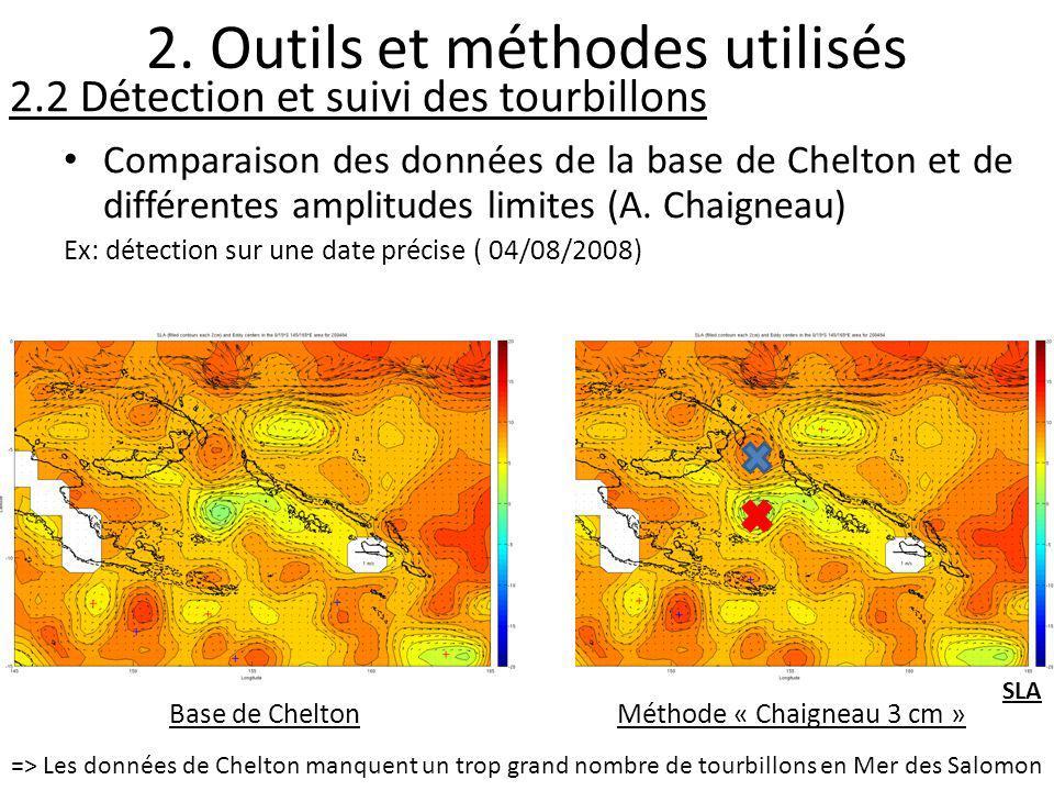 2. Outils et méthodes utilisés SLA 2.2 Détection et suivi des tourbillons => Les données de Chelton manquent un trop grand nombre de tourbillons en Me