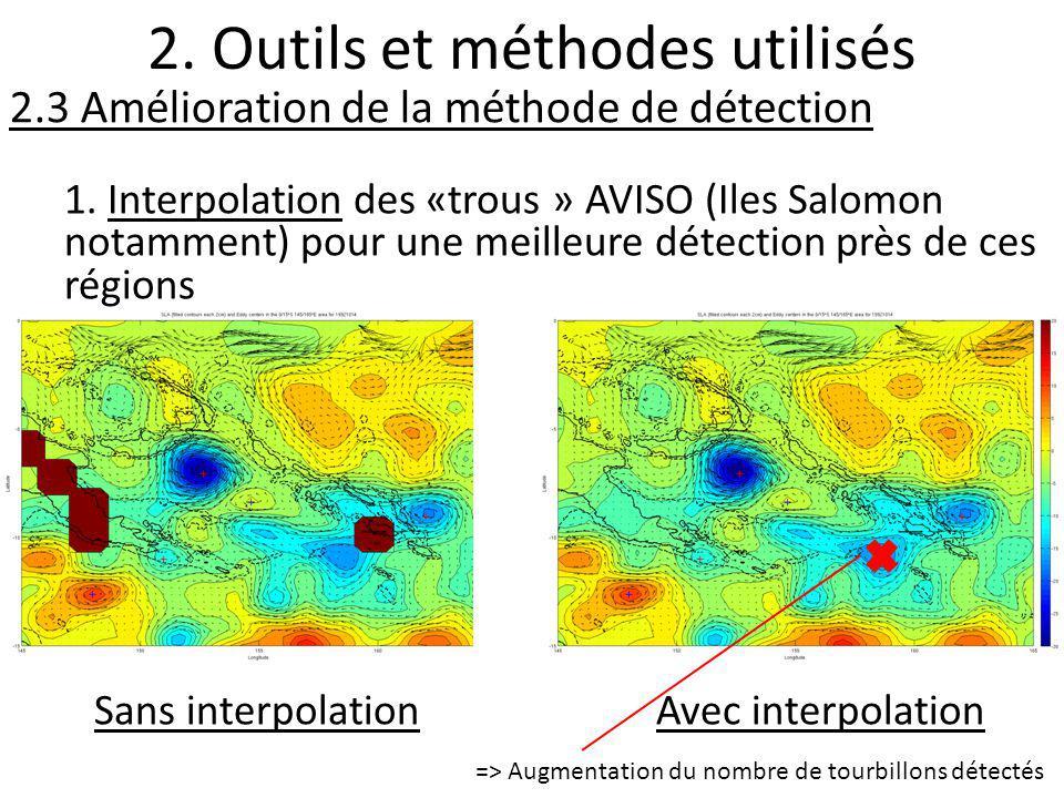 2. Outils et méthodes utilisés => Augmentation du nombre de tourbillons détectés 2.3 Amélioration de la méthode de détection 1. Interpolation des «tro