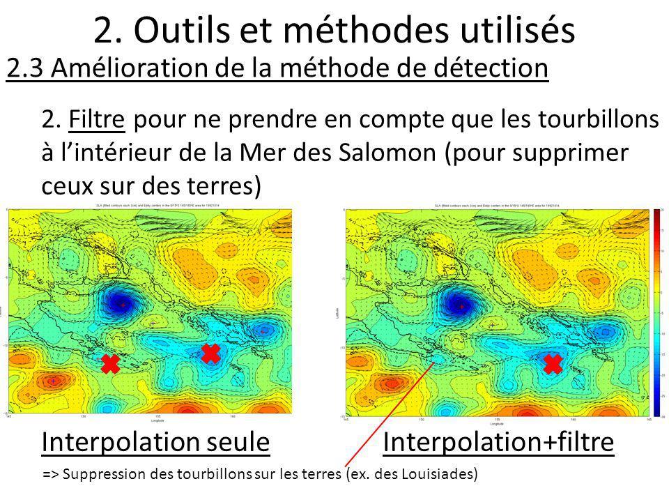 2. Outils et méthodes utilisés 2. Filtre pour ne prendre en compte que les tourbillons à lintérieur de la Mer des Salomon (pour supprimer ceux sur des
