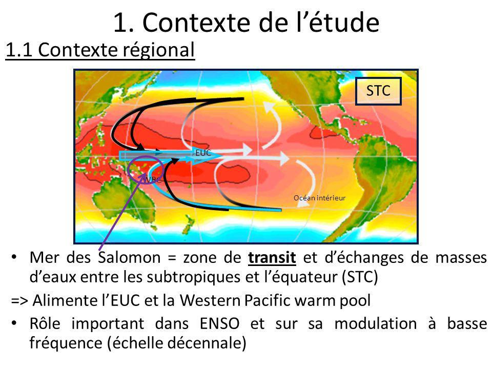 1. Contexte de létude Mer des Salomon = zone de transit et déchanges de masses deaux entre les subtropiques et léquateur (STC) => Alimente lEUC et la