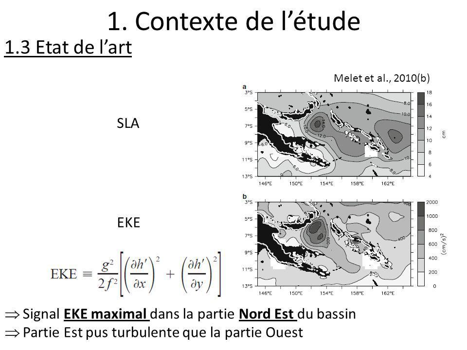 SLA EKE Signal EKE maximal dans la partie Nord Est du bassin Partie Est pus turbulente que la partie Ouest 1. Contexte de létude Melet et al., 2010(b)