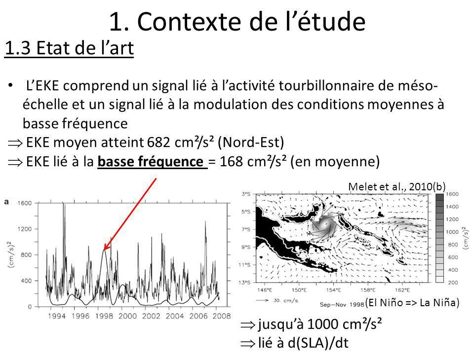 LEKE comprend un signal lié à lactivité tourbillonnaire de méso- échelle et un signal lié à la modulation des conditions moyennes à basse fréquence EK