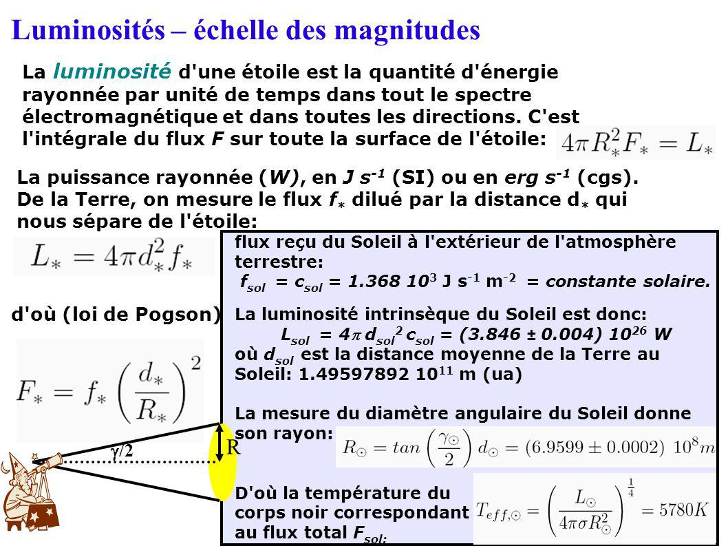 Luminosités – échelle des magnitudes La luminosité d'une étoile est la quantité d'énergie rayonnée par unité de temps dans tout le spectre électromagn