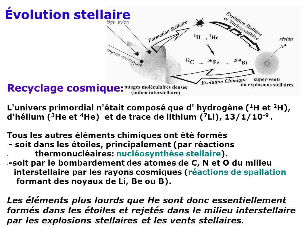 Évolution stellaire Recyclage cosmique : L'univers primordial n'était composé que d' hydrogène ( 1 H et 2 H), d'hélium ( 3 He et 4 He) et de trace de