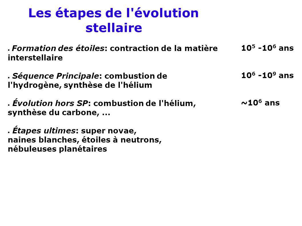 Les étapes de l'évolution stellaire Formation des étoiles: contraction de la matière interstellaire Séquence Principale: combustion de l'hydrogène, sy