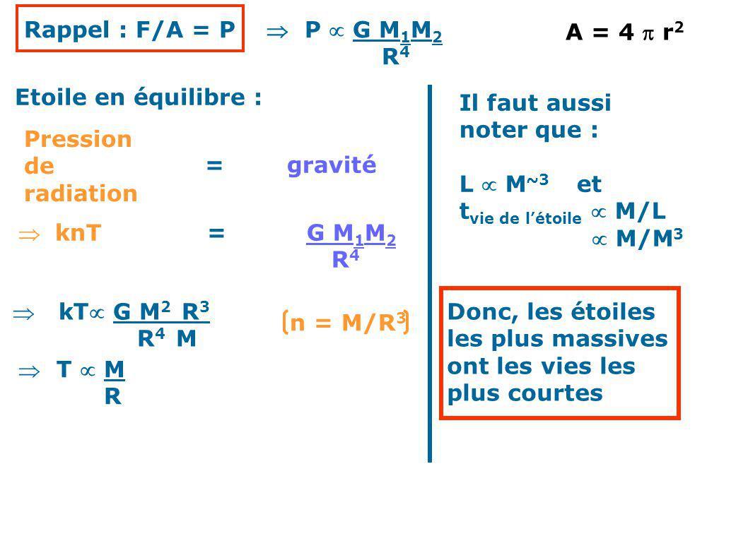 knT = G M 1 M 2 R 4 Etoile en équilibre : Rappel : F/A = P P G M 1 M 2 R 4 Pression de radiation = gravité T M R Il faut aussi noter que : L M ~3 et t