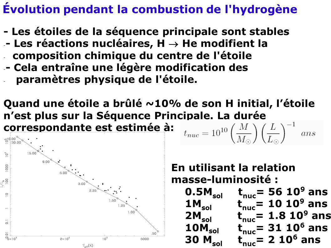 Évolution pendant la combustion de l'hydrogène - Les étoiles de la séquence principale sont stables - - Les réactions nucléaires, H He modifient la -