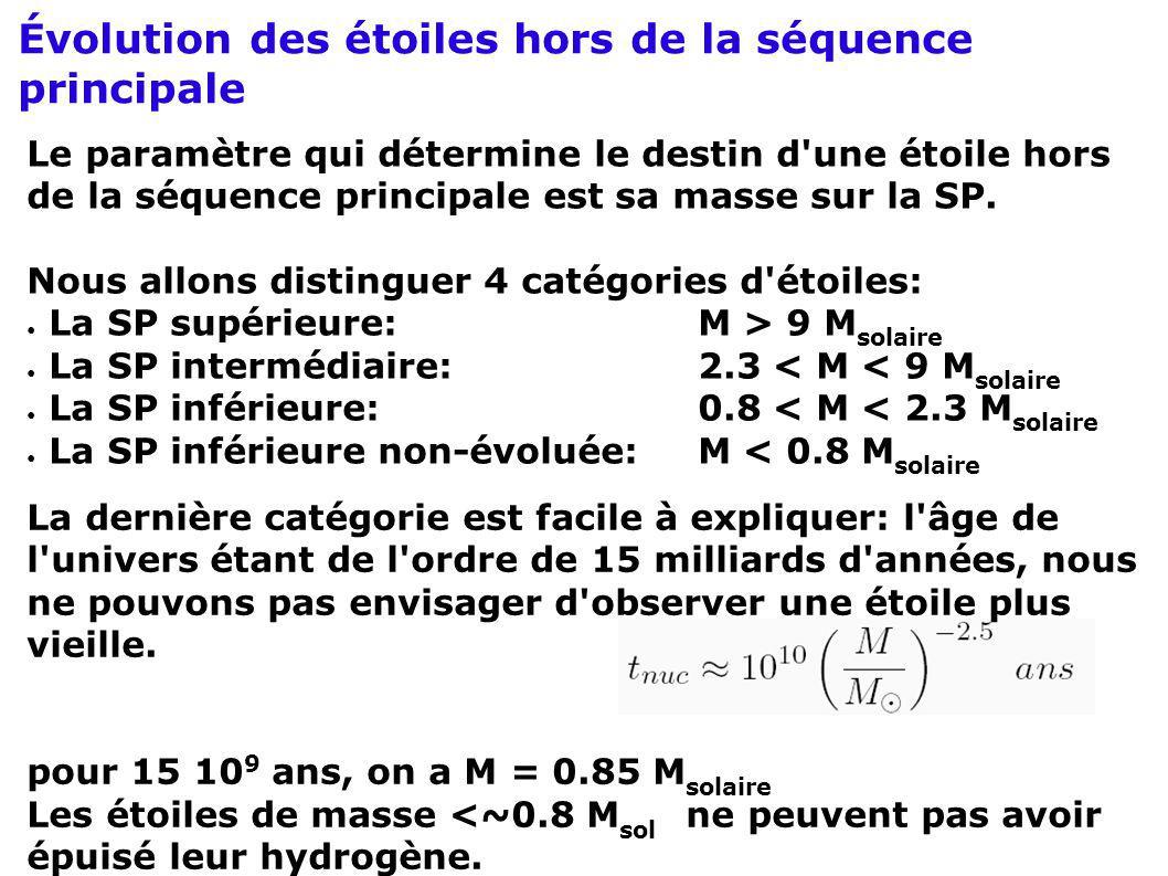 Évolution des étoiles hors de la séquence principale Le paramètre qui détermine le destin d'une étoile hors de la séquence principale est sa masse sur