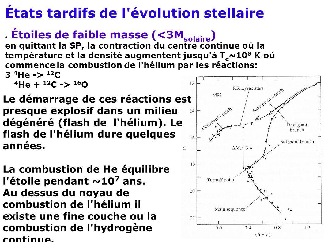 États tardifs de l'évolution stellaire Étoiles de faible masse (<3M solaire ) en quittant la SP, la contraction du centre continue où la température e