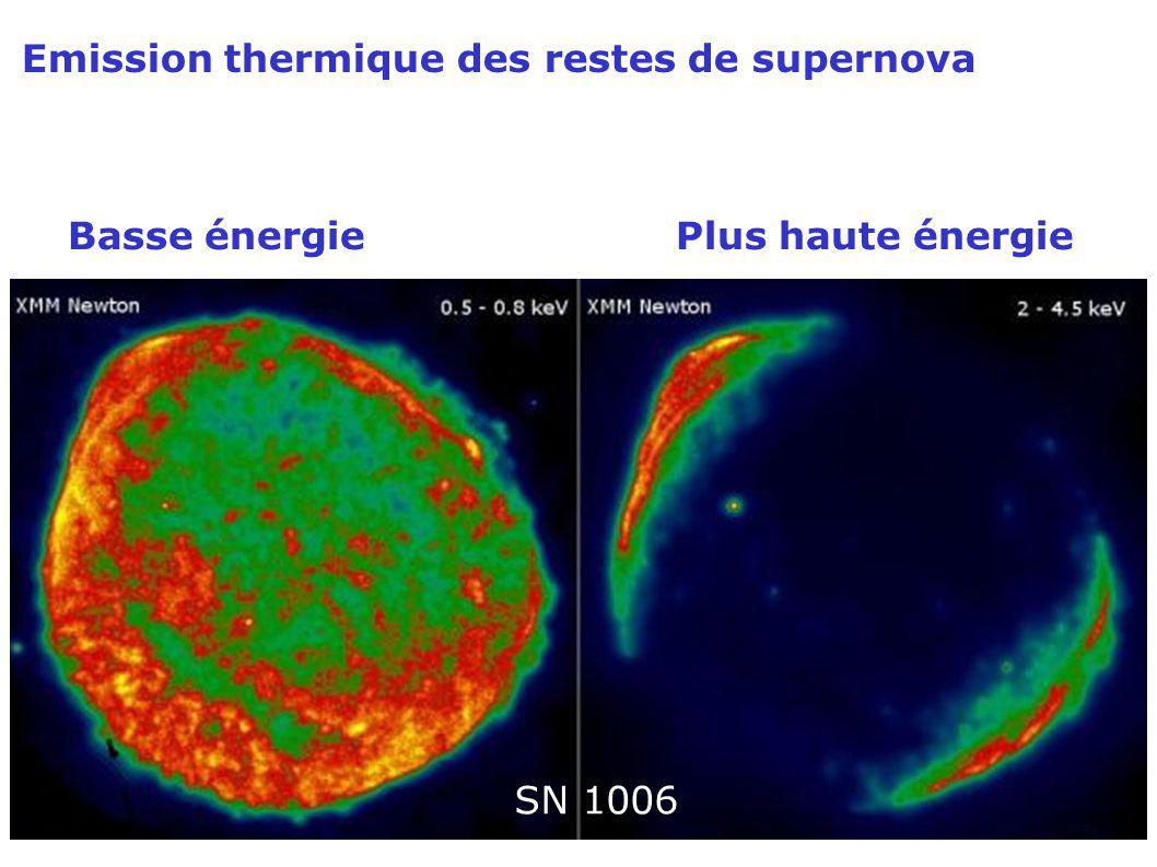 SN 1006 Basse énergie Plus haute énergie Emission thermique des restes de supernova
